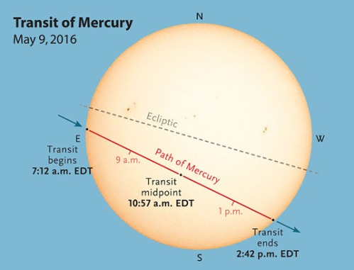 Mercury-transit-disk-plot-3