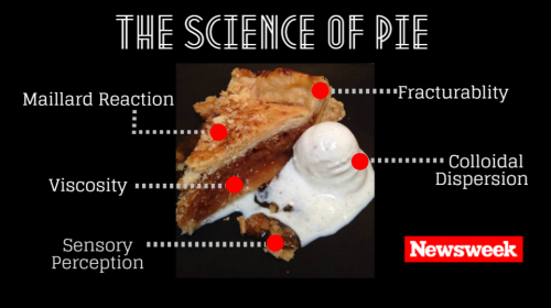 pie-science2